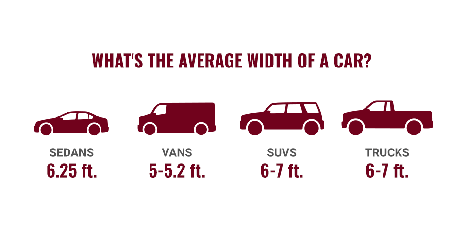 What's the Average Width of a Car